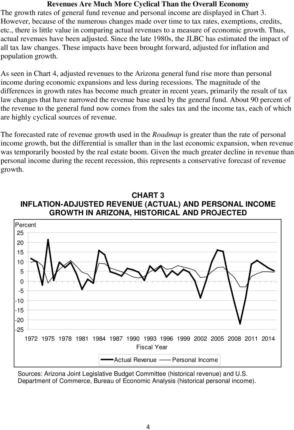 Thus, actual revenues have been adjusted. Since the late 198s, the JLBC has estimated the impact of all tax law changes.