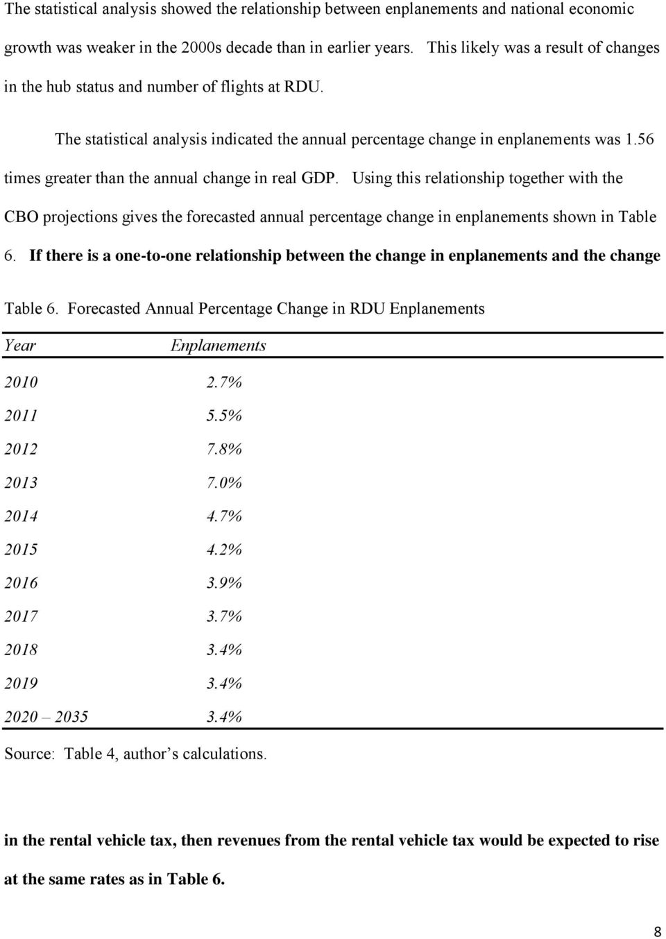 56 times greater than the annual change in real GDP. Using this relationship together with the CBO projections gives the forecasted annual percentage change in enplanements shown in Table 6.