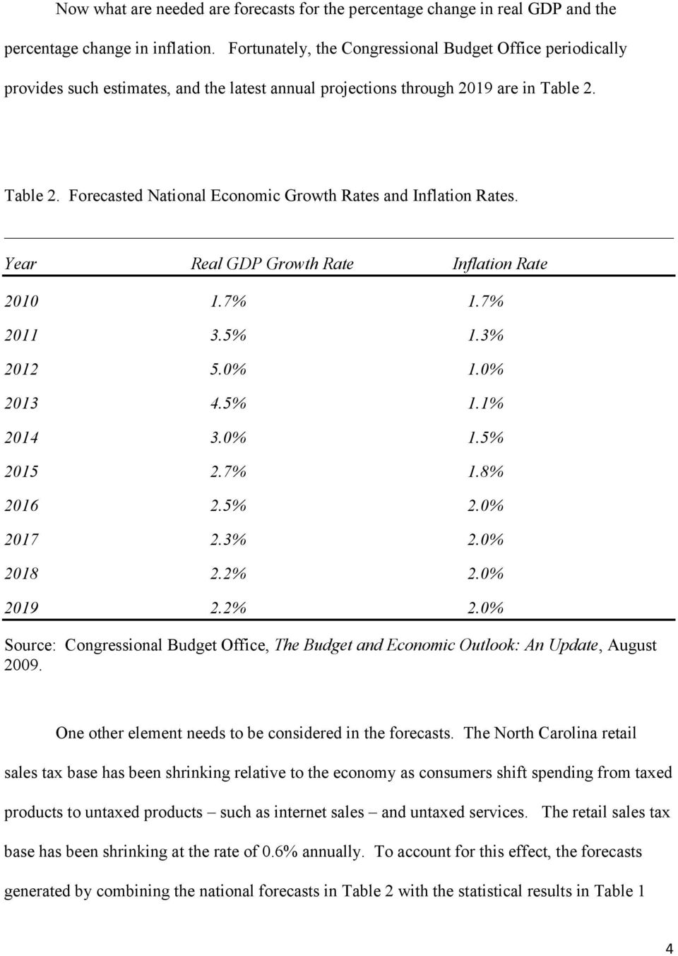 Table 2. Forecasted National Economic Growth Rates and Inflation Rates. Year Real GDP Growth Rate Inflation Rate 2010 1.7% 1.7% 2011 3.5% 1.3% 2012 5.0% 1.0% 2013 4.5% 1.1% 2014 3.0% 1.5% 2015 2.7% 1.8% 2016 2.
