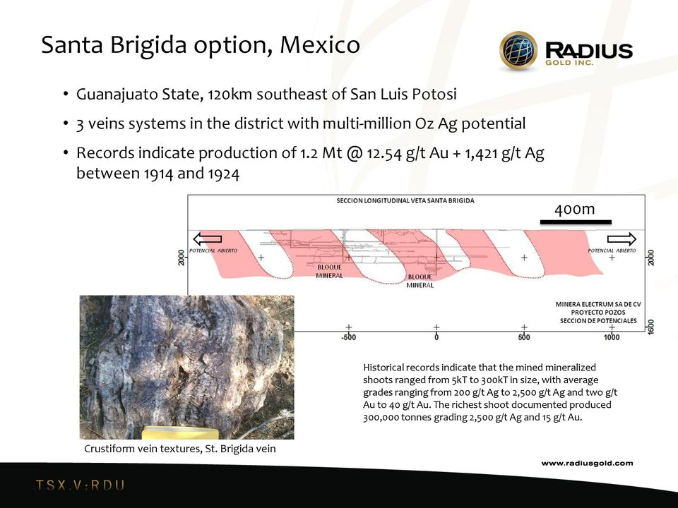 54 g/t Au + 1,421 g/t Ag between 1914 and 1924 400m Historical records indicate that the mined mineralized shoots ranged from 5kT to 300kT