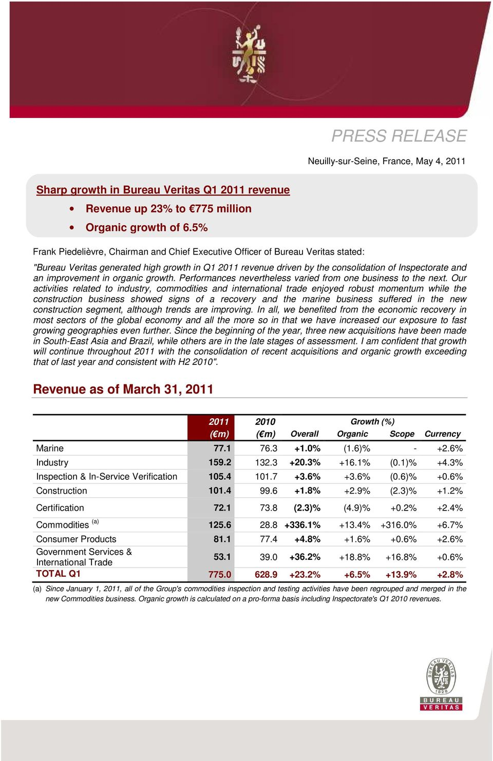 improvement in organic growth. Performances nevertheless varied from one business to the next.