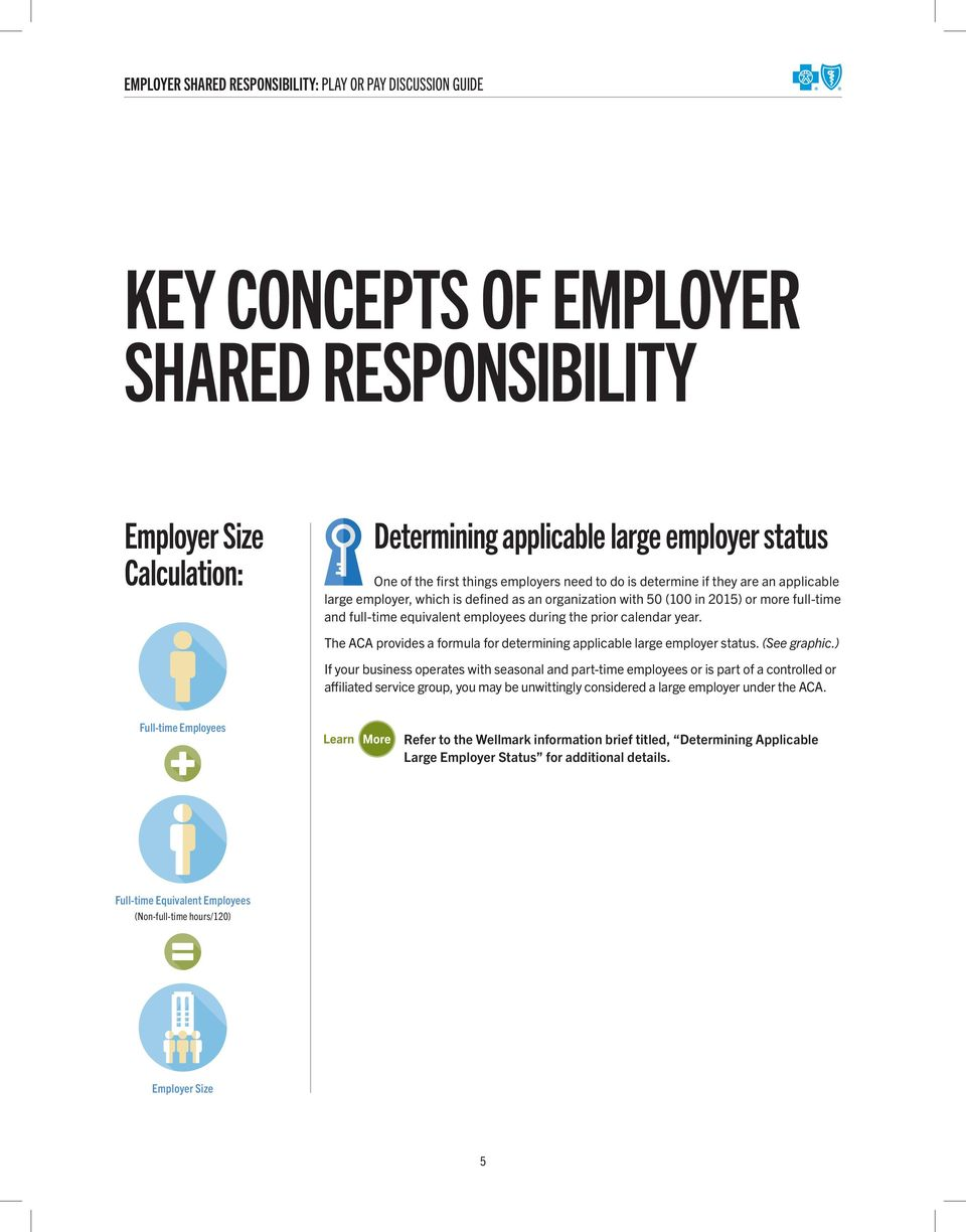 The ACA provides a formula for determining applicable large employer status. (See graphic.
