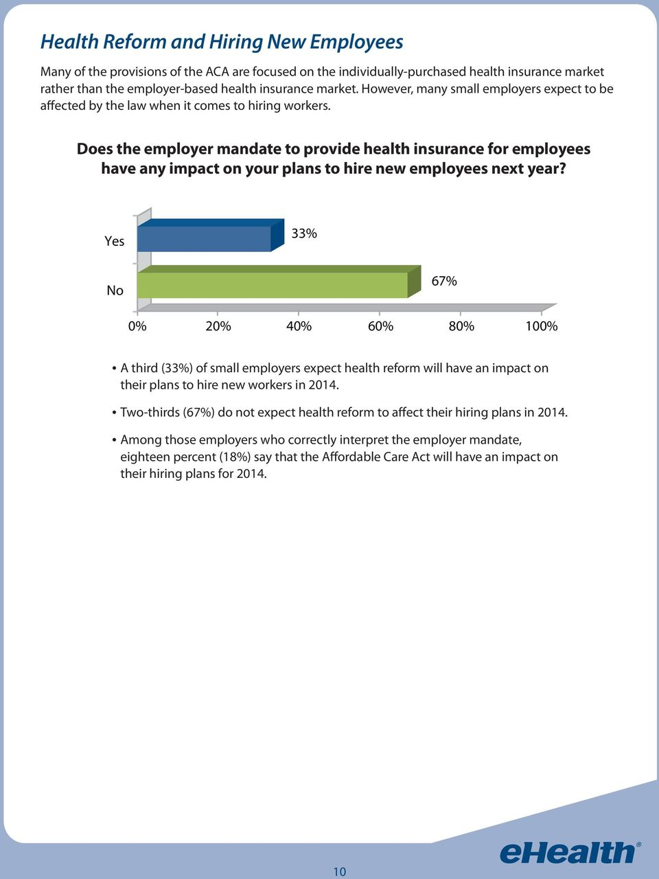 Does the employer mandate to provide health insurance for employees have any impact on your plans to hire new employees next year?