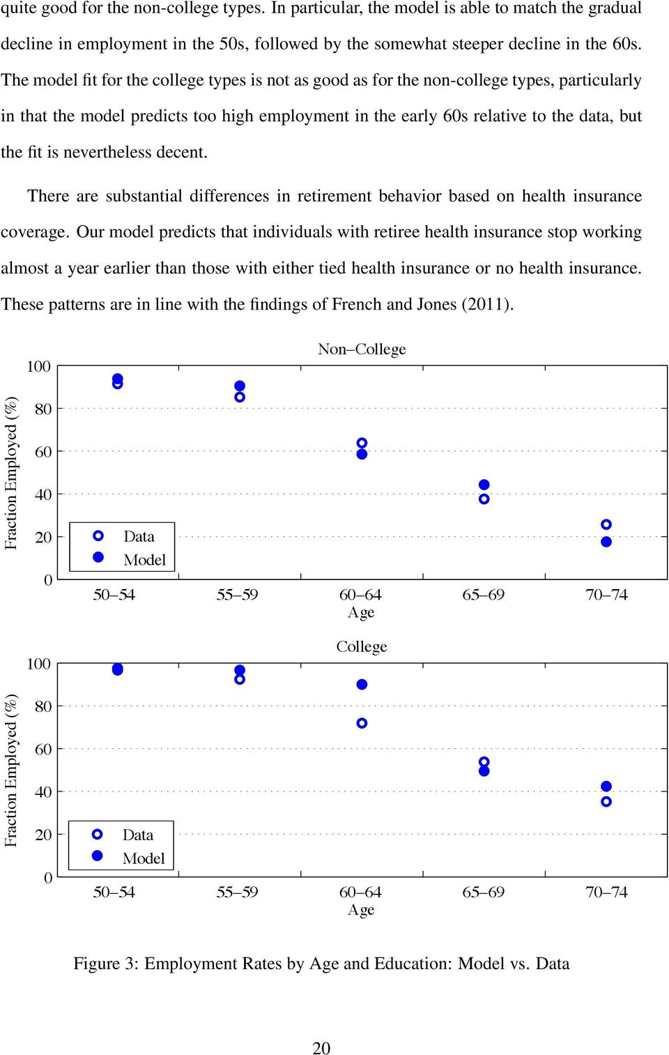 nevertheless decent. There are substantial differences in retirement behavior based on health insurance coverage.