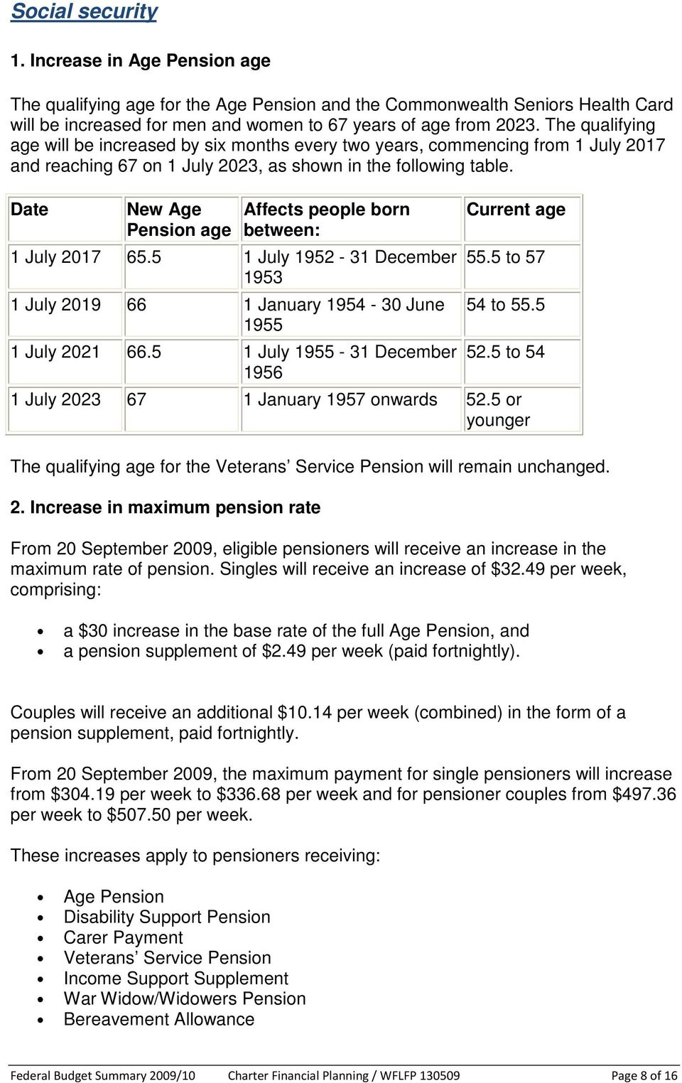 Date New Age Pension age Affects people born between: 1 July 2017 65.5 1 July 1952-31 December 1953 1 July 2019 66 1 January 1954-30 June 1955 1 July 2021 66.