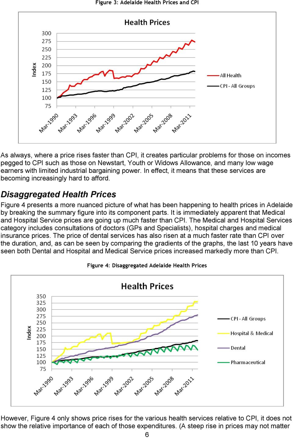 Disaggregated Health Prices Figure 4 presents a more nuanced picture of what has been happening to health prices in Adelaide by breaking the summary figure into its component parts.