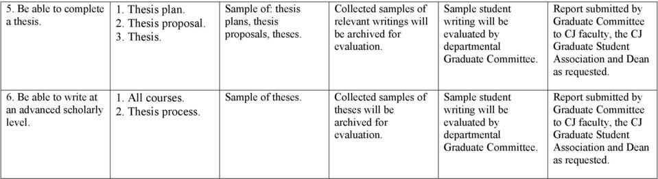 relevant writings will be archived for Sample student. 6.