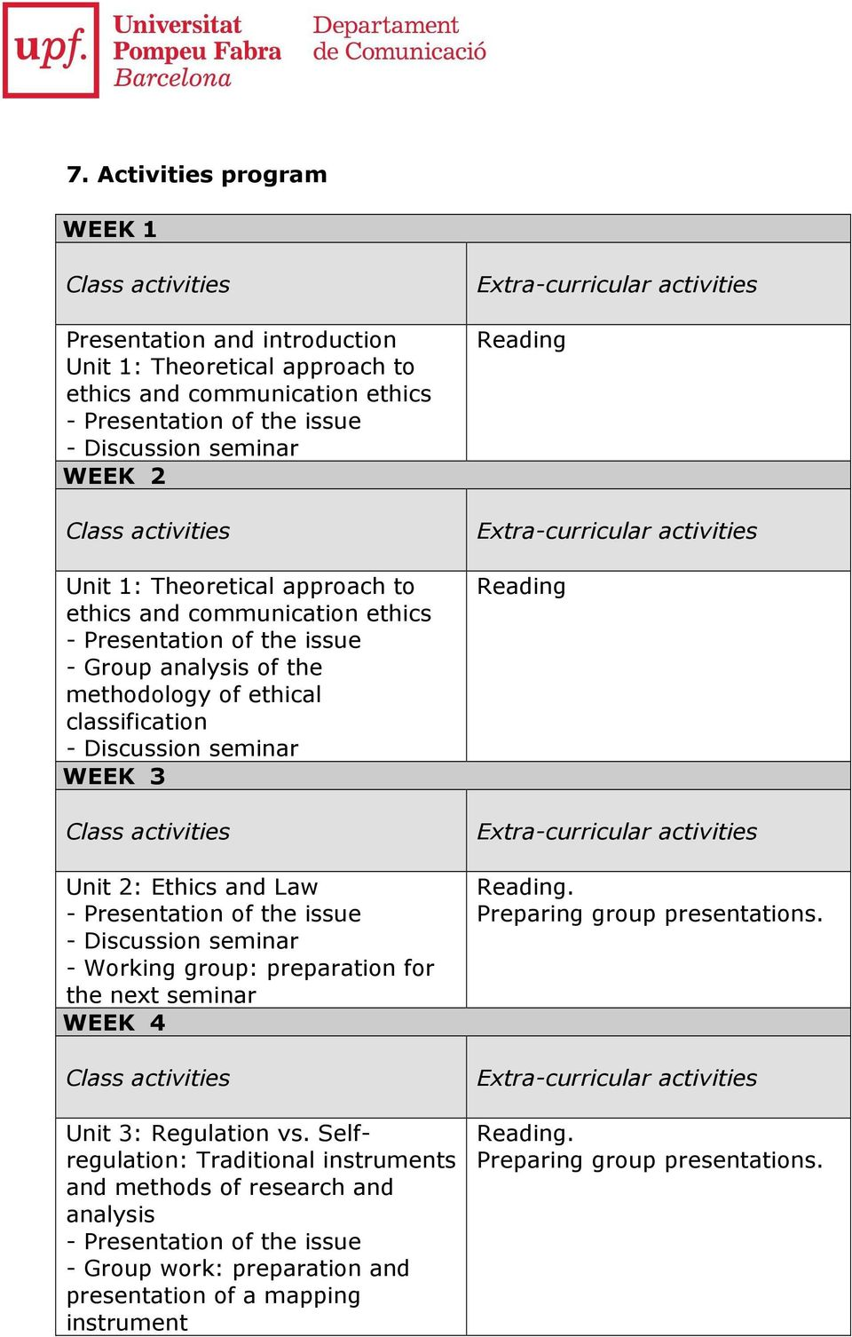 3 Unit 2: Ethics and Law - Presentation of the issue - Working group: preparation for the next seminar WEEK 4 Unit 3: Regulation vs.