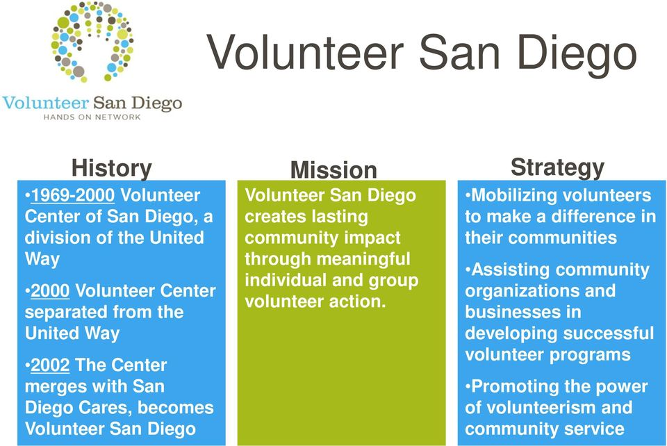 impact through meaningful individual and group volunteer action.
