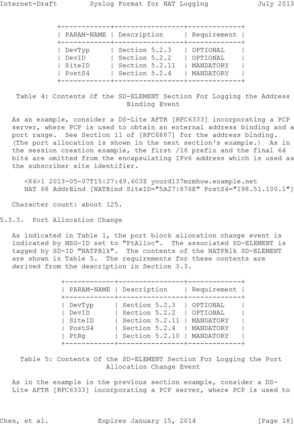a DS-Lite AFTR [RFC6333] incorporating a PCP server, where PCP is used to obtain an external address binding and a port range. See Section 11 of [RFC6887] for the address binding.