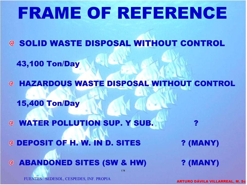 WATER POLLUTION SUP. Y SUB.? DEPOSIT OF H. W. IN D.