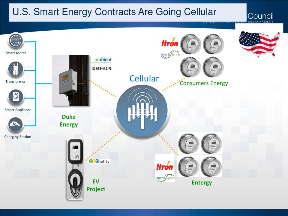 Cellular Consumers Energy Smart