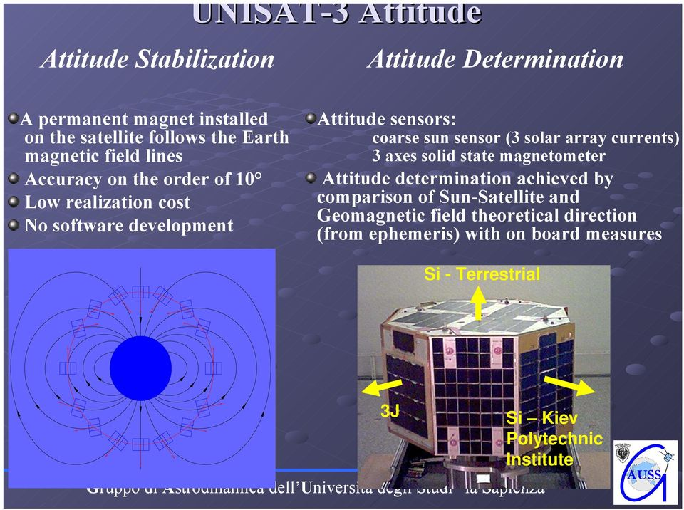 sensor (3 solar array currents) 3 axes solid state magnetometer Attitude determination achieved by comparison of Sun-Satellite