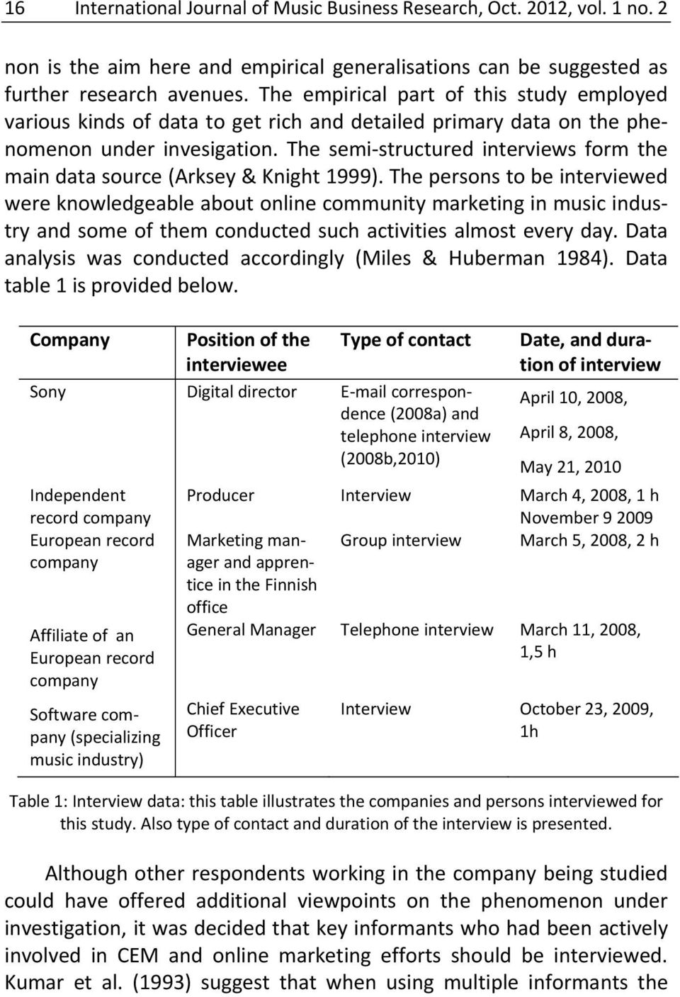 The semi structured interviews form the main data source (Arksey & Knight 1999).