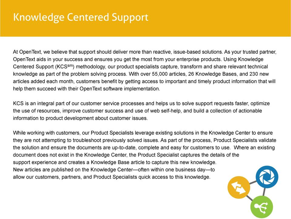 Using Knowledge Centered Support (KCS sm ) methodology, our product specialists capture, transform and share relevant technical knowledge as part of the problem solving process.