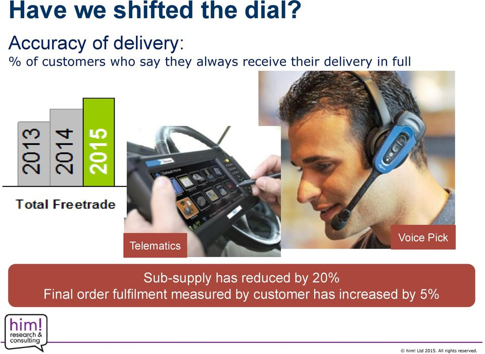 receive their delivery in full Telematics Voice Pick
