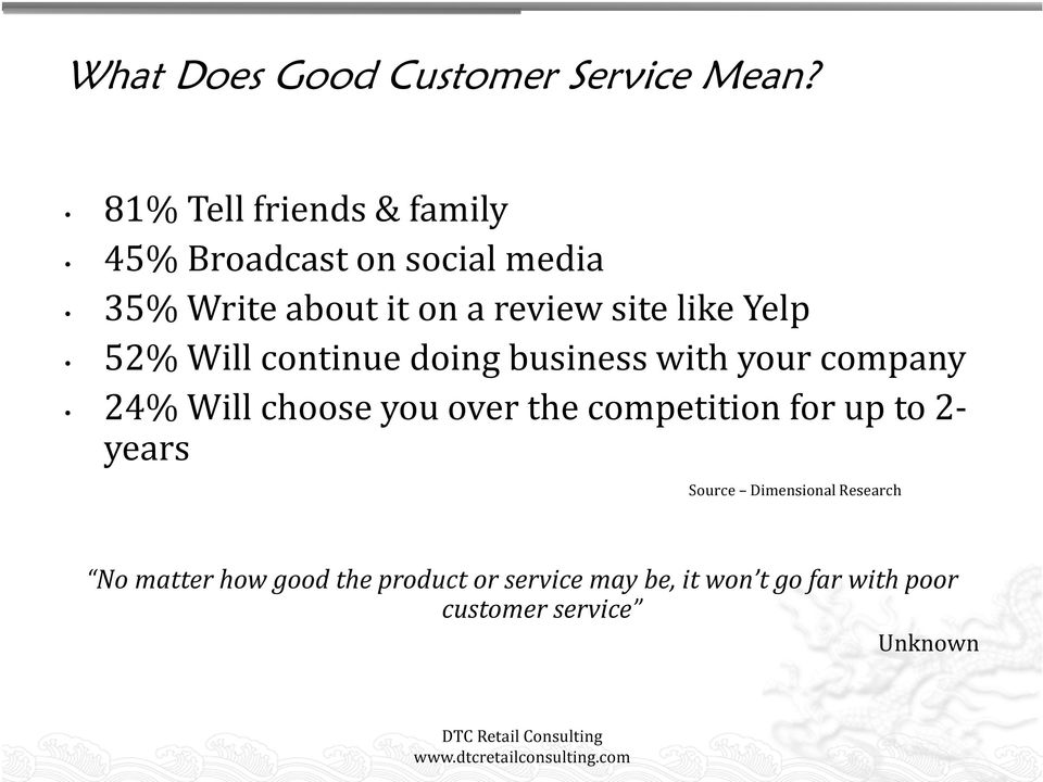 like Yelp 52% Will continue doing business with your company 24% Will choose you over the