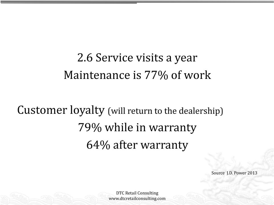 to the dealership) 79% while in warranty
