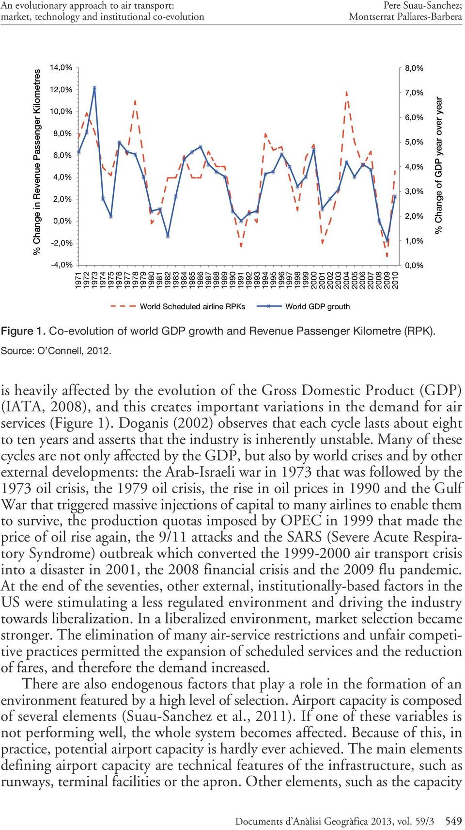 Scheduled airline RPKs World GDP grouth Figure 1. Co-evolution of world GDP growth and Revenue Passenger Kilometre (RPK). Source: O Connell, 2012.