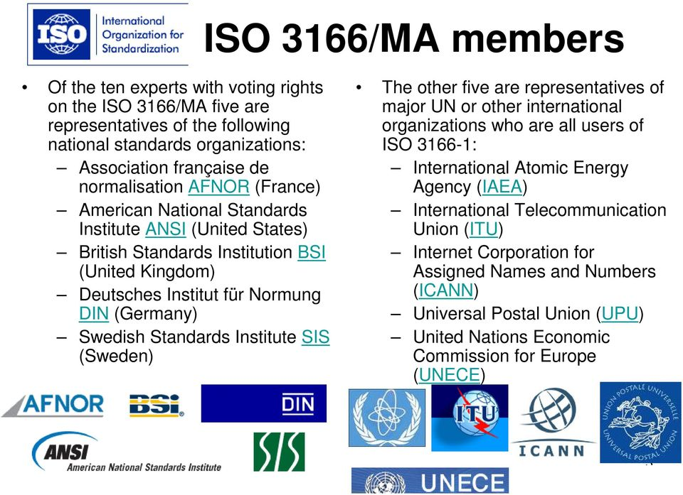 Swedish Standards Institute SIS (Sweden) The other five are representatives of major UN or other international organizations who are all users of ISO 3166-1 International Atomic Energy