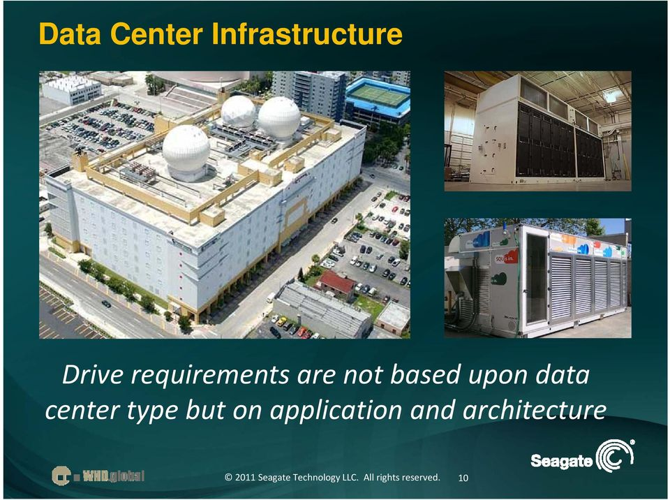 based upon data center type