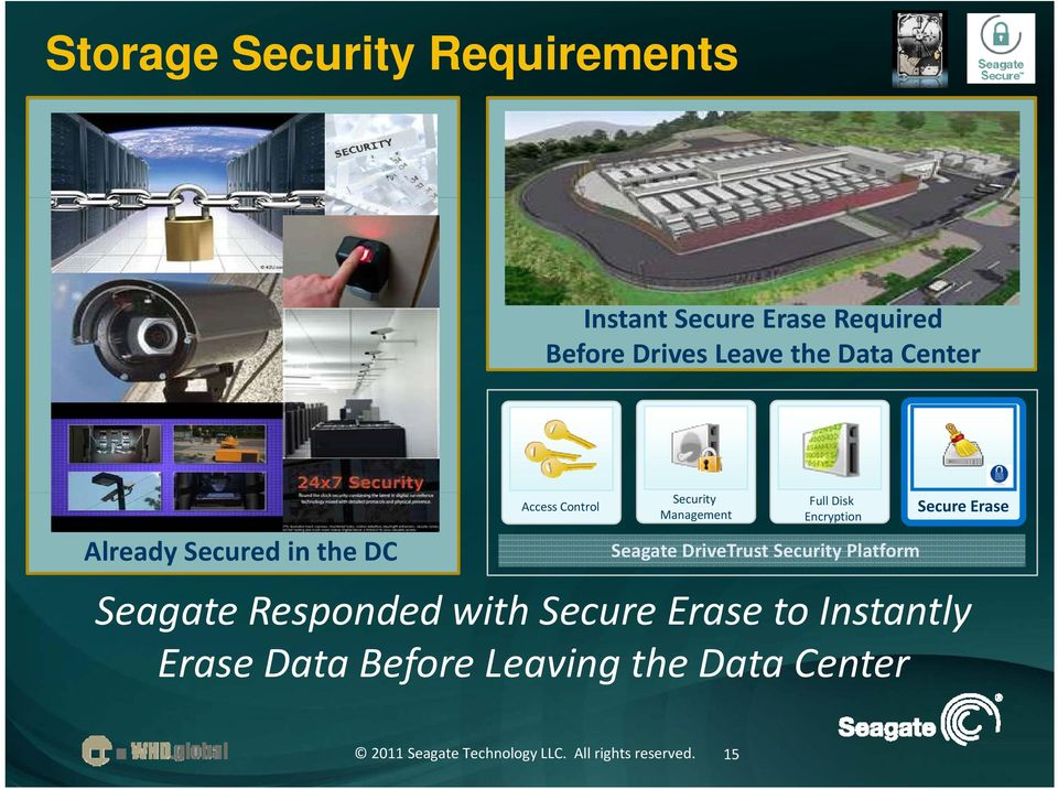 Full Disk Encryption Seagate DriveTrust Security Platform Secure Erase Seagate