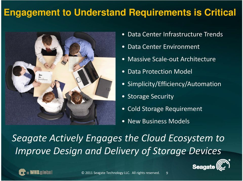 Security Cold Storage Requirement New Business Models SSeagate Actively Engages the Cloud Ecosystem to t A ti
