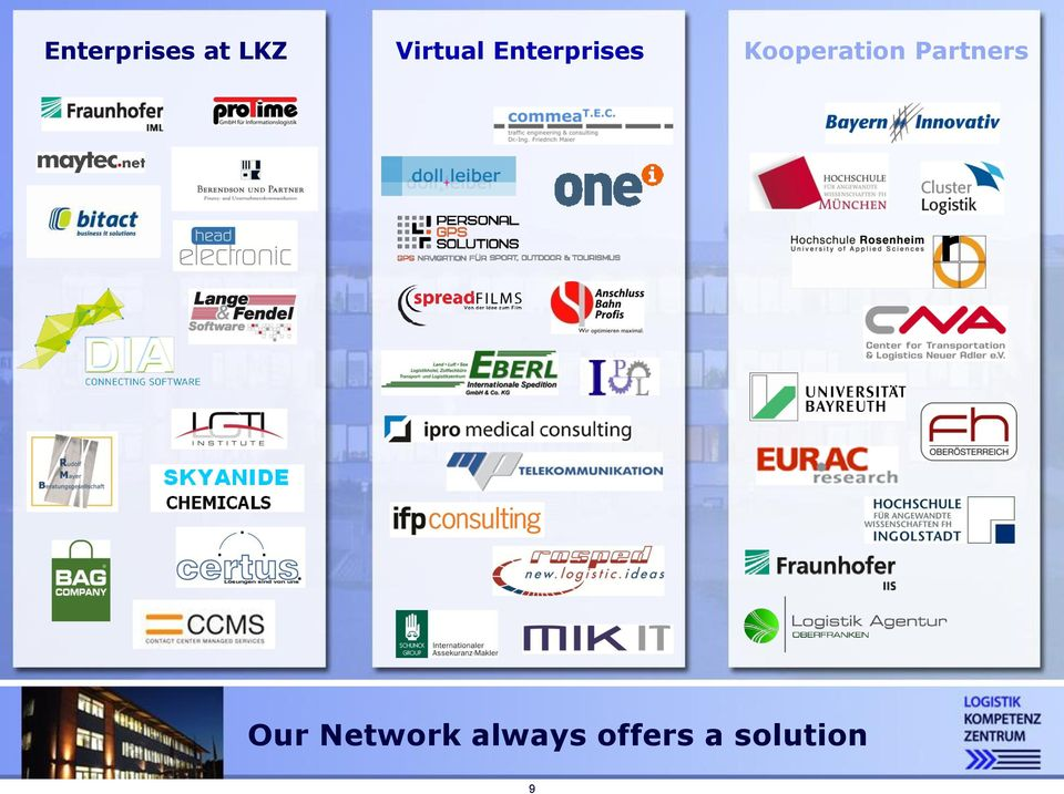 Kooperation Partners Our