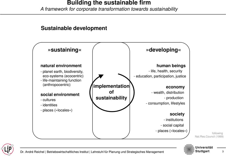 sustainability human beings - life, health, security - education, participation, justice economy - wealth, distribution -