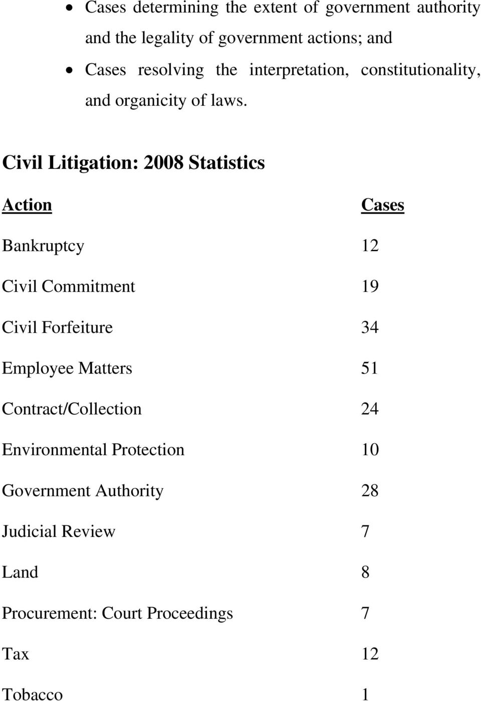 Civil Litigation: 2008 Statistics Action Cases Bankruptcy 12 Civil Commitment 19 Civil Forfeiture 34 Employee