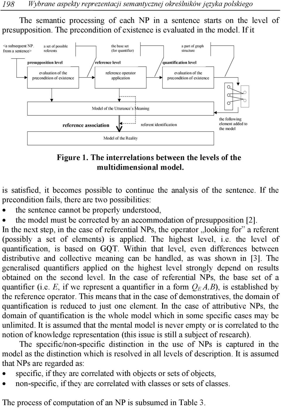 from a sentence> a set of possible referents the base set (for quantifier) a part of graph structure presupposition level evaluation of the precondition of existence reference level reference