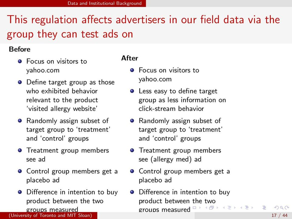 see ad Control group members get a placebo ad Difference in intention to buy product between the two groups measured After Focus on visitors to yahoo.
