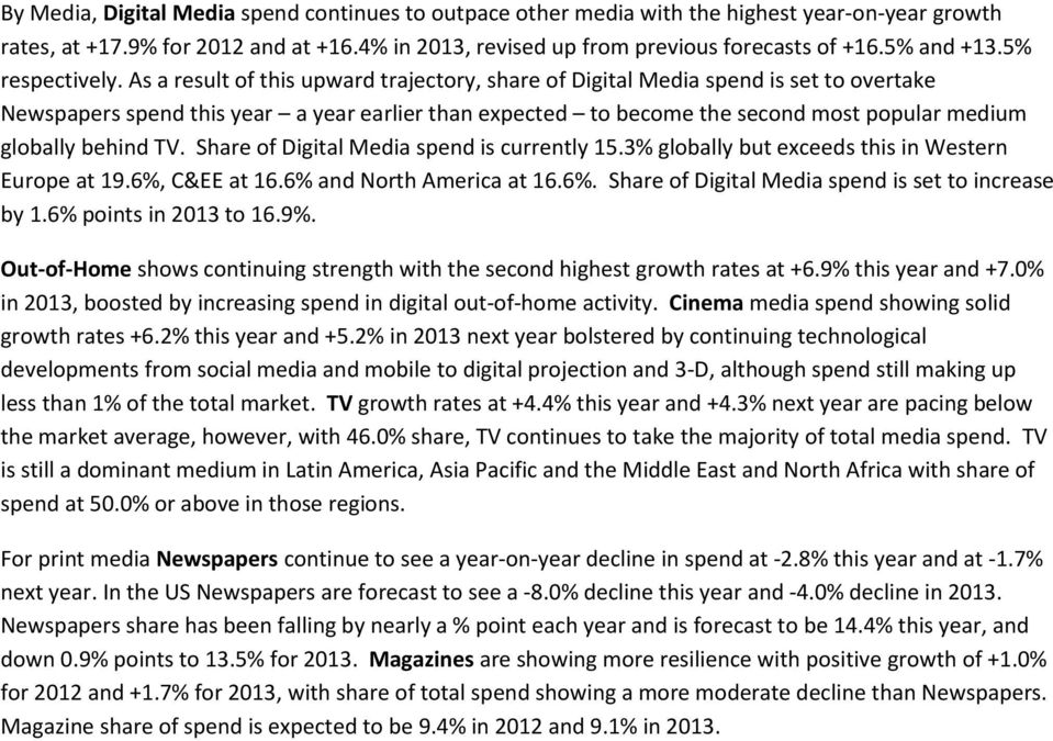 As a result of this upward trajectory, share of Digital Media spend is set to overtake Newspapers spend this year a year earlier than expected to become the second most popular medium globally behind