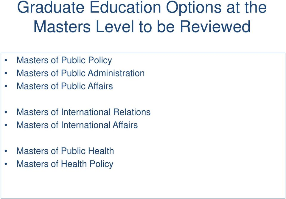 of Public Affairs Masters of International Relations Masters of