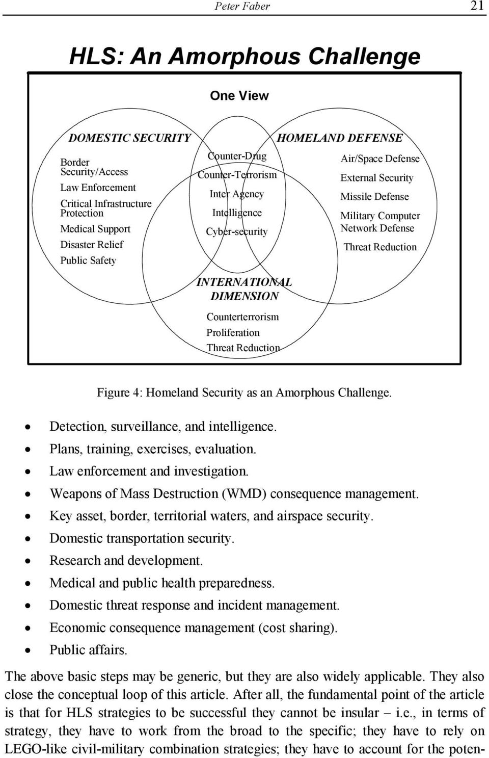 INTERNATIONAL DIMENSION Counterterrorism Proliferation Threat Reduction Figure 4: Homeland Security as an Amorphous Challenge. Detection, surveillance, and intelligence.