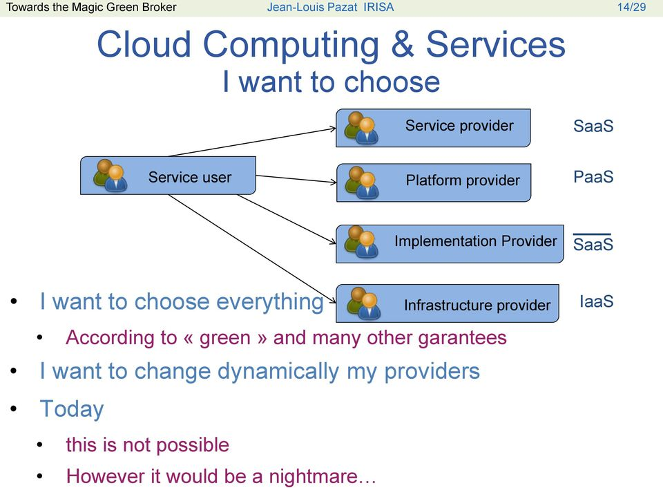 want to choose everything Infrastructure provider IaaS According to «green» and many other