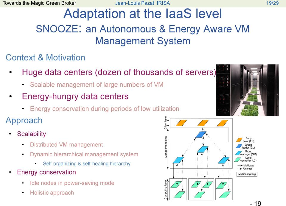 Energy-hungry data centers Energy conservation during periods of low utilization Approach Scalability Distributed VM management Dynamic