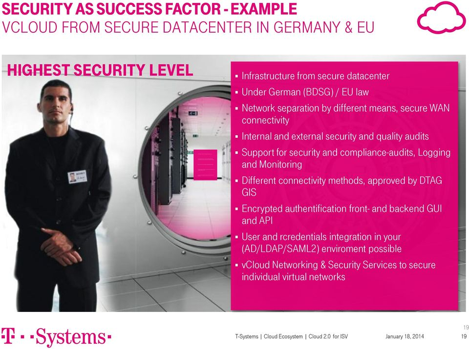 das I nternet und I nt r anet Ver schl üssel t es sowi e aut hent ifizier tes Cloud-Managem ent - Fr ont -End und API SECURITY AS SUCCESS FACTOR - EXAMPLE VCLOUD FROM SECURE DATACENTER IN GERMANY &