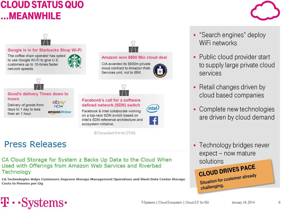 Complete new technologies are driven by cloud demand Consultant firm for DTAG Technology