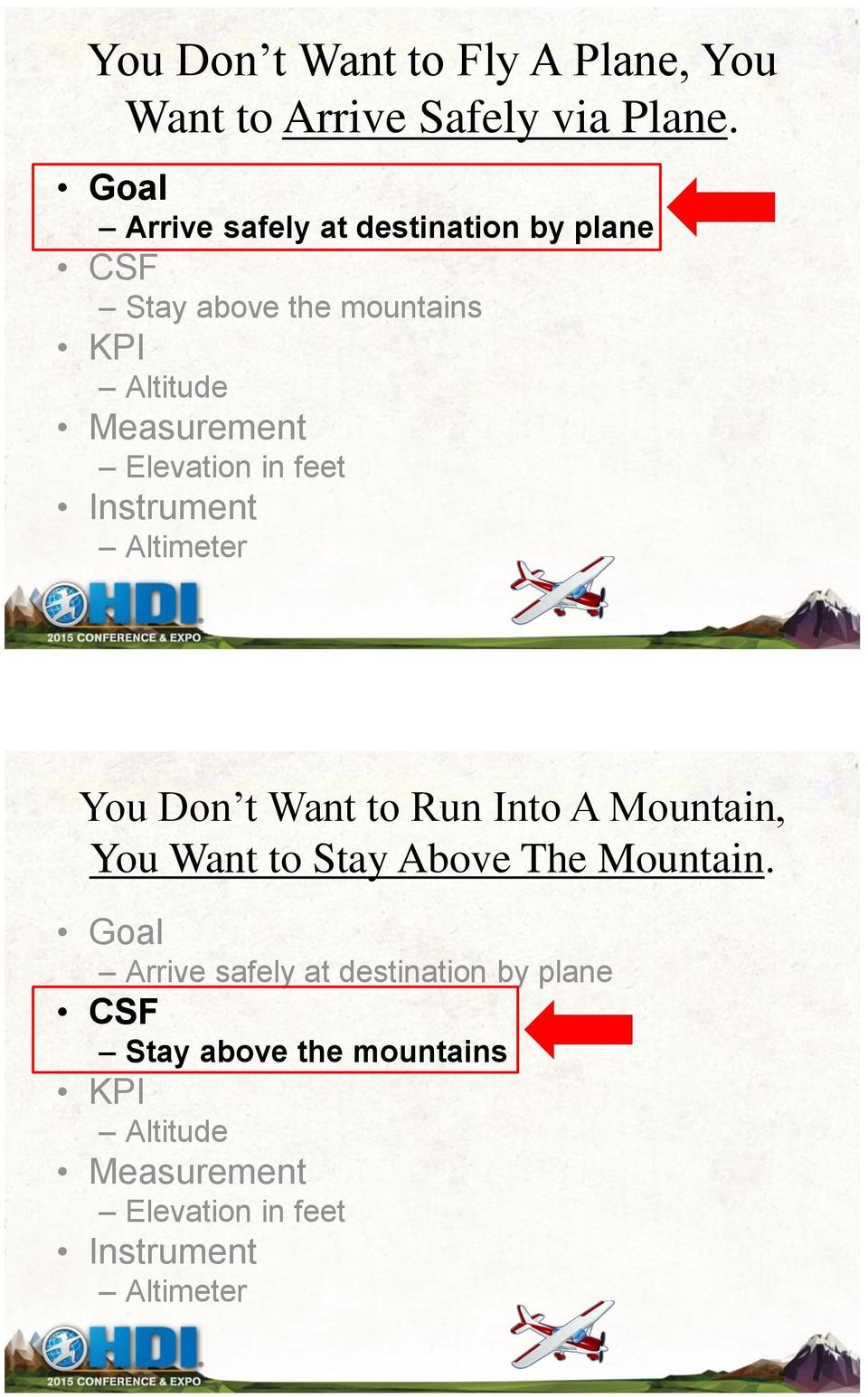 Elevation in feet Instrument Altimeter You Don t Want to Run Into A Mountain, You Want to Stay Above