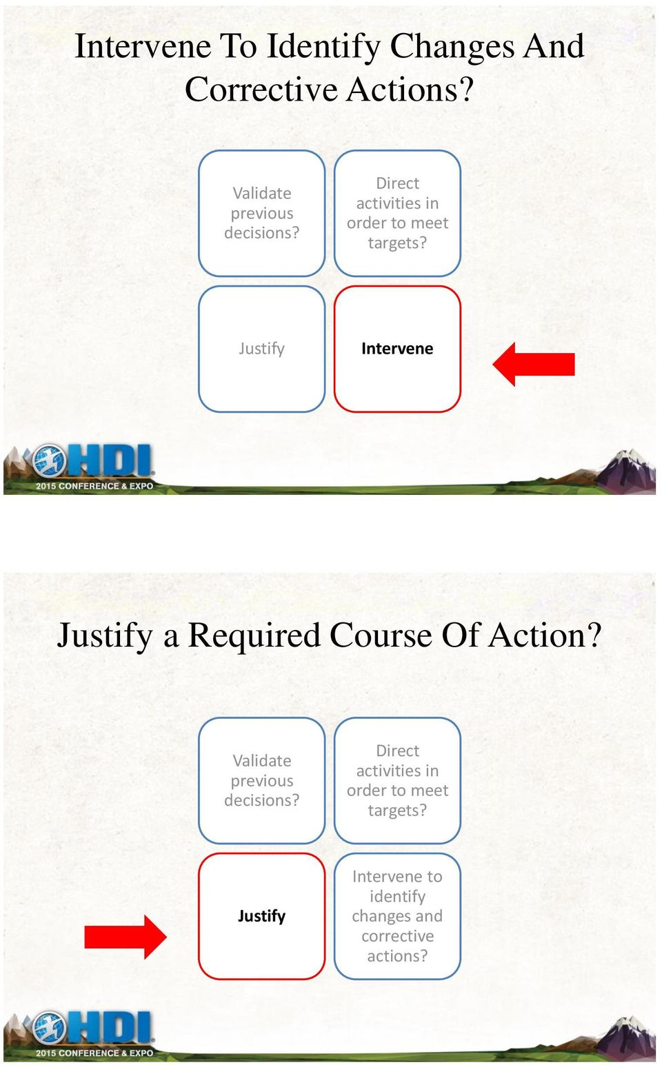 Justify Intervene Justify a Required Course Of Action?