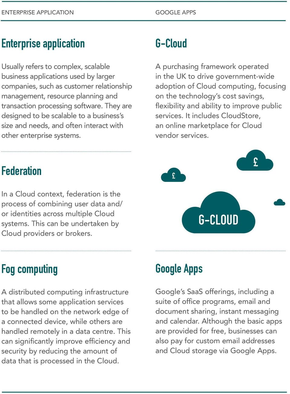 G-Cloud A purchasing framework operated in the UK to drive government-wide adoption of Cloud computing, focusing on the technology s cost savings, flexibility and ability to improve public services.