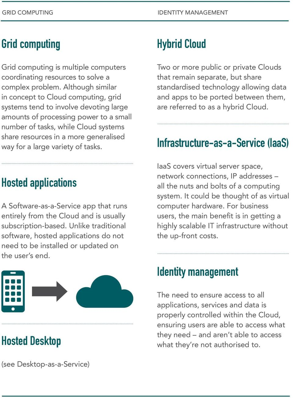 generalised way for a large variety of tasks. Hosted applications A Software-as-a-Service app that runs entirely from the Cloud and is usually subscription-based.