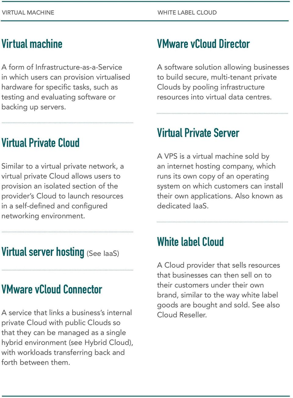 Virtual Private Cloud Similar to a virtual private network, a virtual private Cloud allows users to provision an isolated section of the provider s Cloud to launch resources in a self-defined and