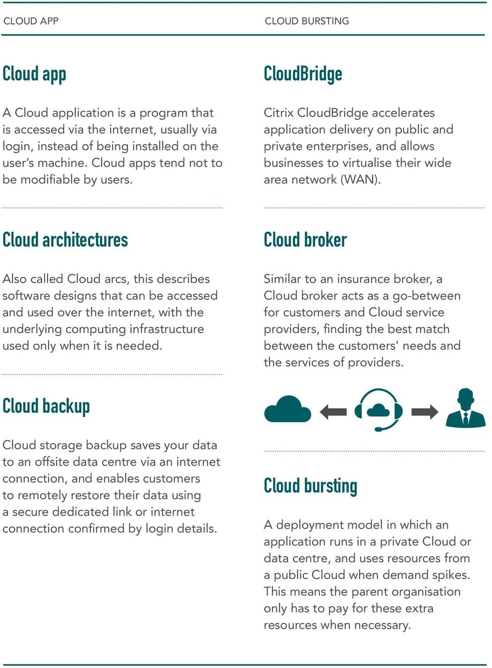 CloudBridge Citrix CloudBridge accelerates application delivery on public and private enterprises, and allows businesses to virtualise their wide area network (WAN).