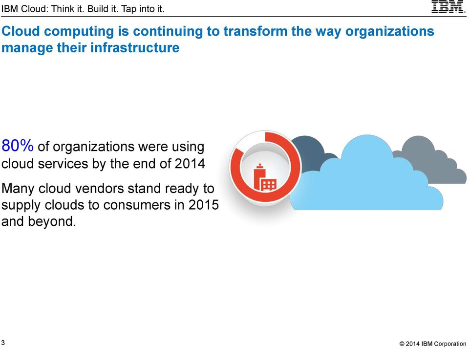 organizations were using cloud services by the end of 2014