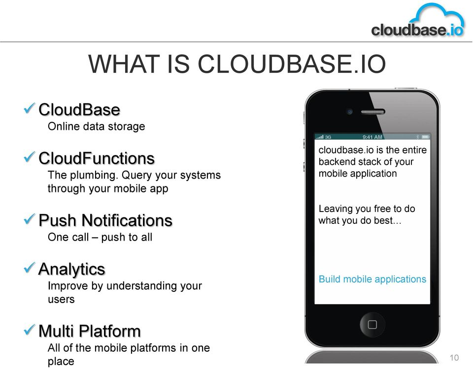 by understanding your users cloudbase.