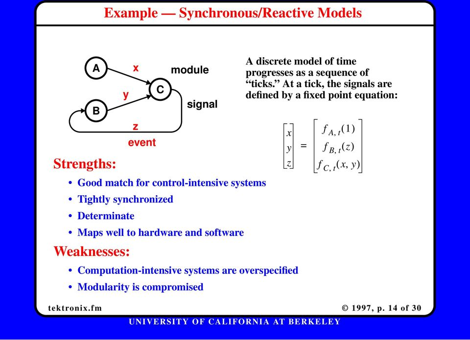 Computation-intensive systems are overspecified Modularity is compromised A discrete model of time progresses as a