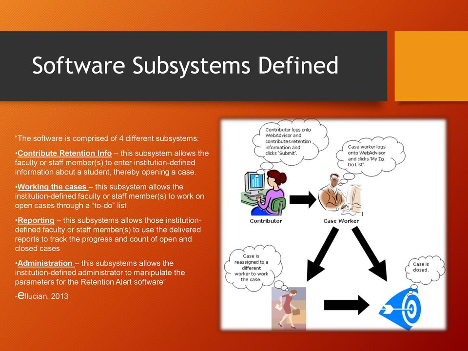 Working the cases this subsystem allows the institution-defined faculty or staff member(s) to work on open cases through a to-do list Reporting this subsystems allows those
