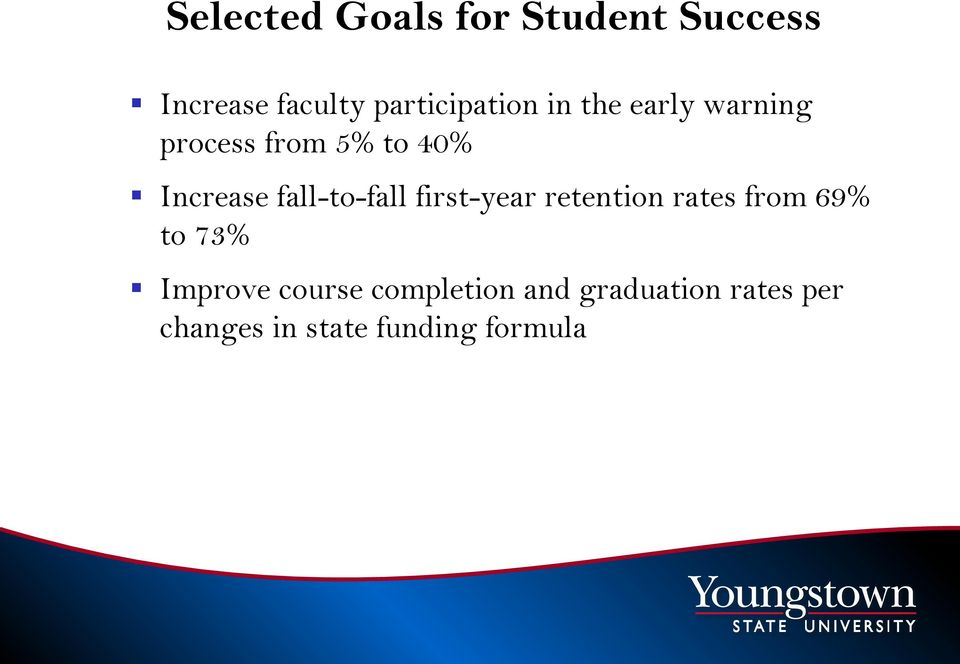 Increase fall-to-fall first-year retention rates from 69% to 73%